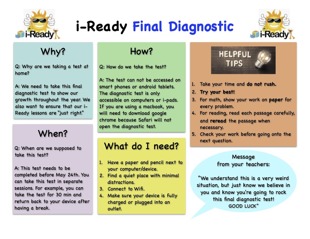 iReady Final Diagnostic Information