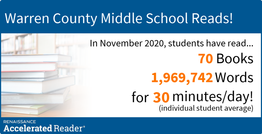 WCMS Student Reading averages for November!